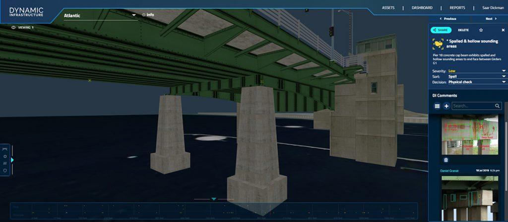 Bridge Dashboard